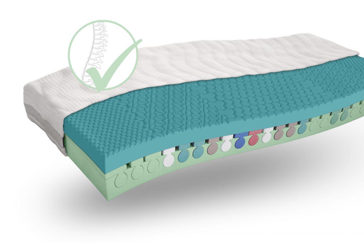 VitarioComfort Ihr persönlicher Ruhepol nach Maß, für noch mehr Schlafkomfort.
