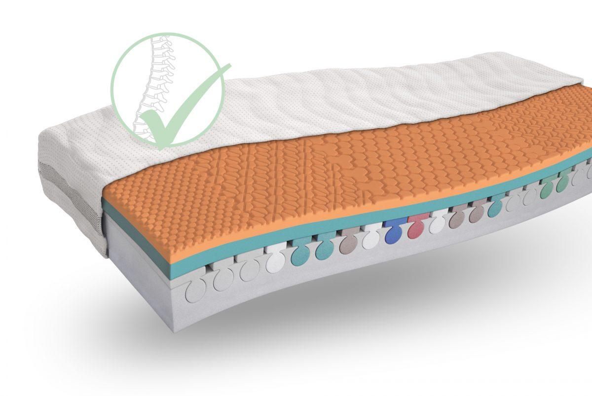 VitarioPremium Matratzen-Technologie für Ihren Premium Schlaf