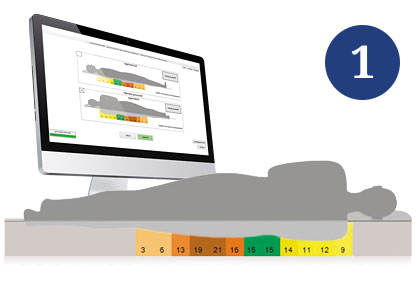 Matratzenstützprofil Liegesimulator Matratzenstützprofil errechnen